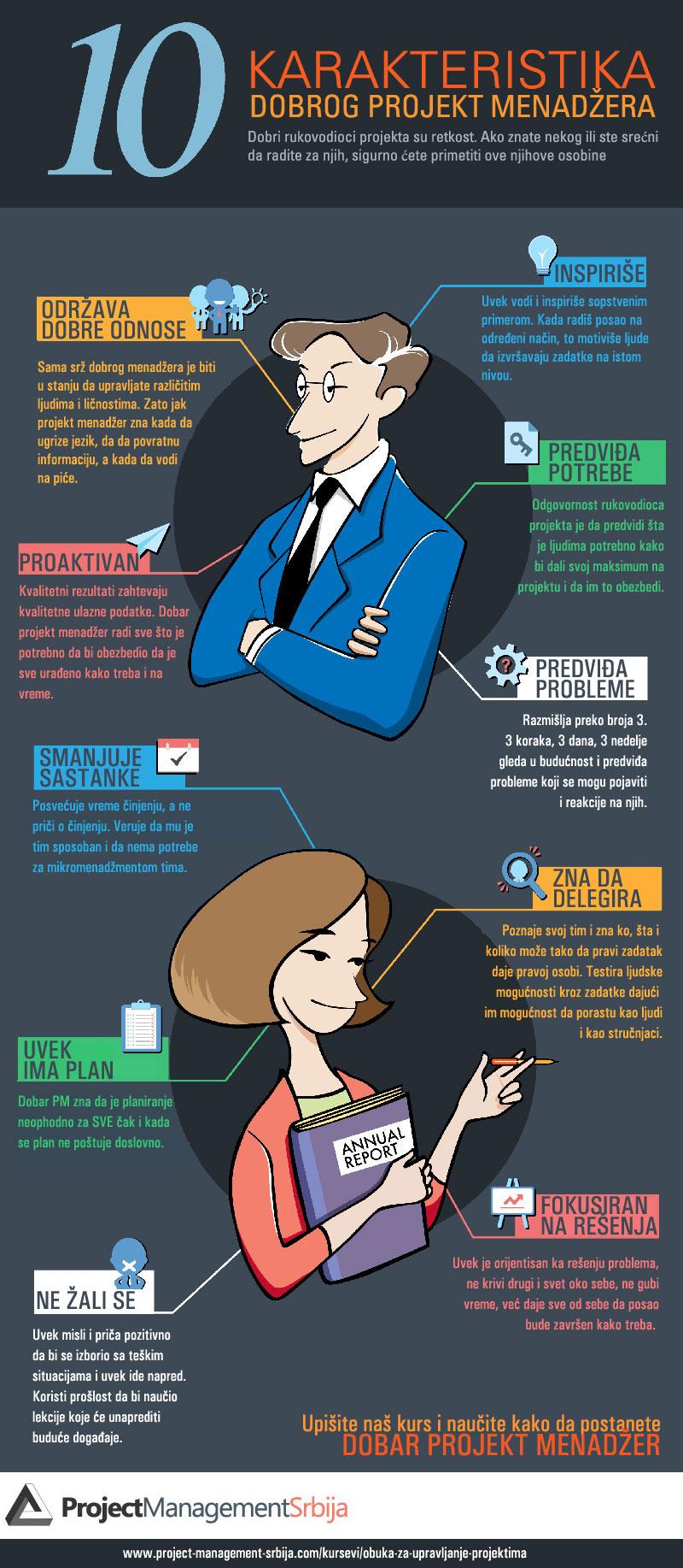 10-karakteristika-dobrog-projekt-menadzera