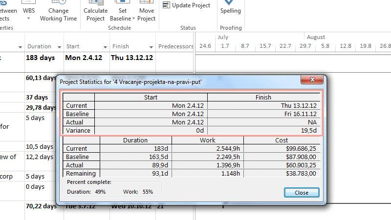 Analiza statistike projekta