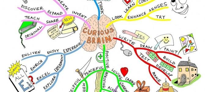Kako smišljati sjajne ideje?
